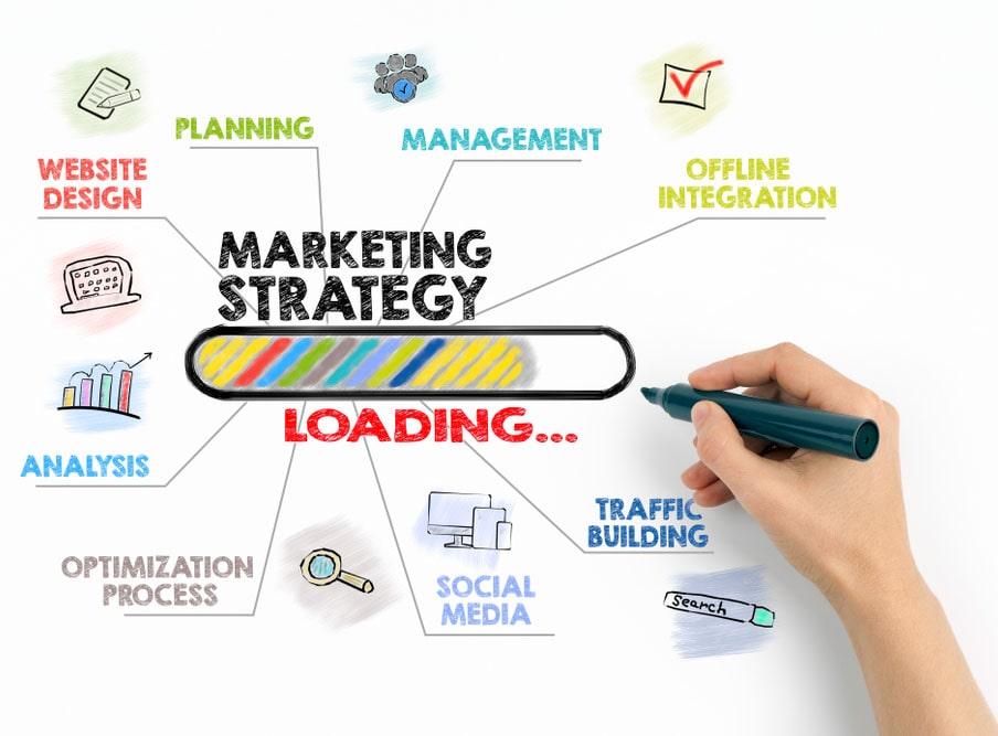 Full Service Digital Marketing Agency | Tulumi Digital Marketing