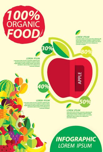 100_-Organic-Food_Mobile