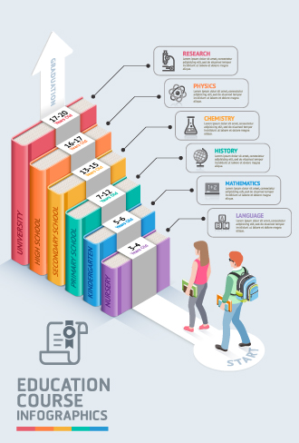Education-Course-Infographics_Mobile